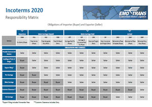 EMO-2020-Incoterm-Matrix.pdf